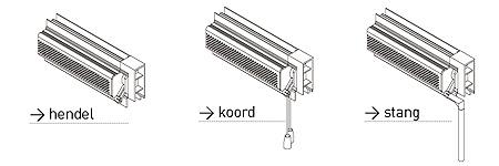 Ventilatie - Hendels | Derissen Glashandel
