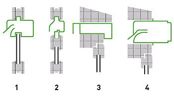 Ventilatie - hoe te plaatsen | Derissen Glashandel